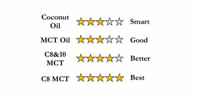 MCT Comparison